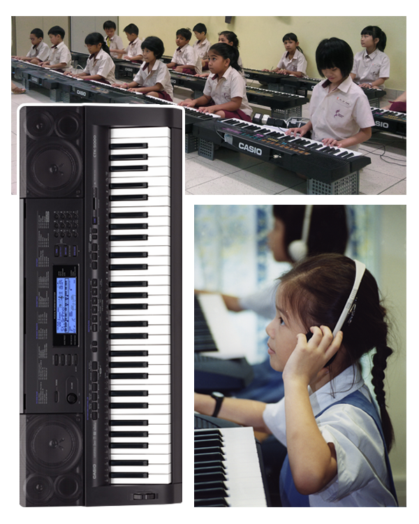 General Musicianship and Keyboard Programme | Town4kids Music Programmes